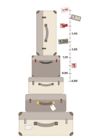 Sticker aus Koffern und Messlatte